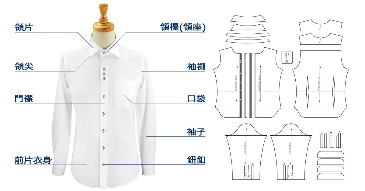 短袖襯衫西裝襯衫商務襯衫的版型裁片圖