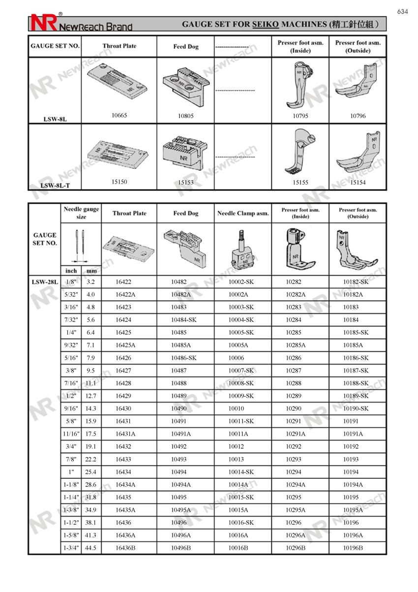 P633~639 GAUGE SET, PARTS FOR SEIKO-MASTER SPARE PART