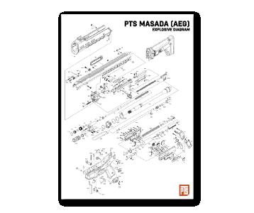 media center rh ptssyndicate com Service Manuals Parts Catalog