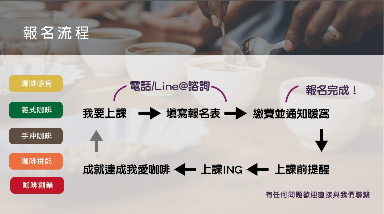 暖窩咖啡 一般咖啡課程 報名流程