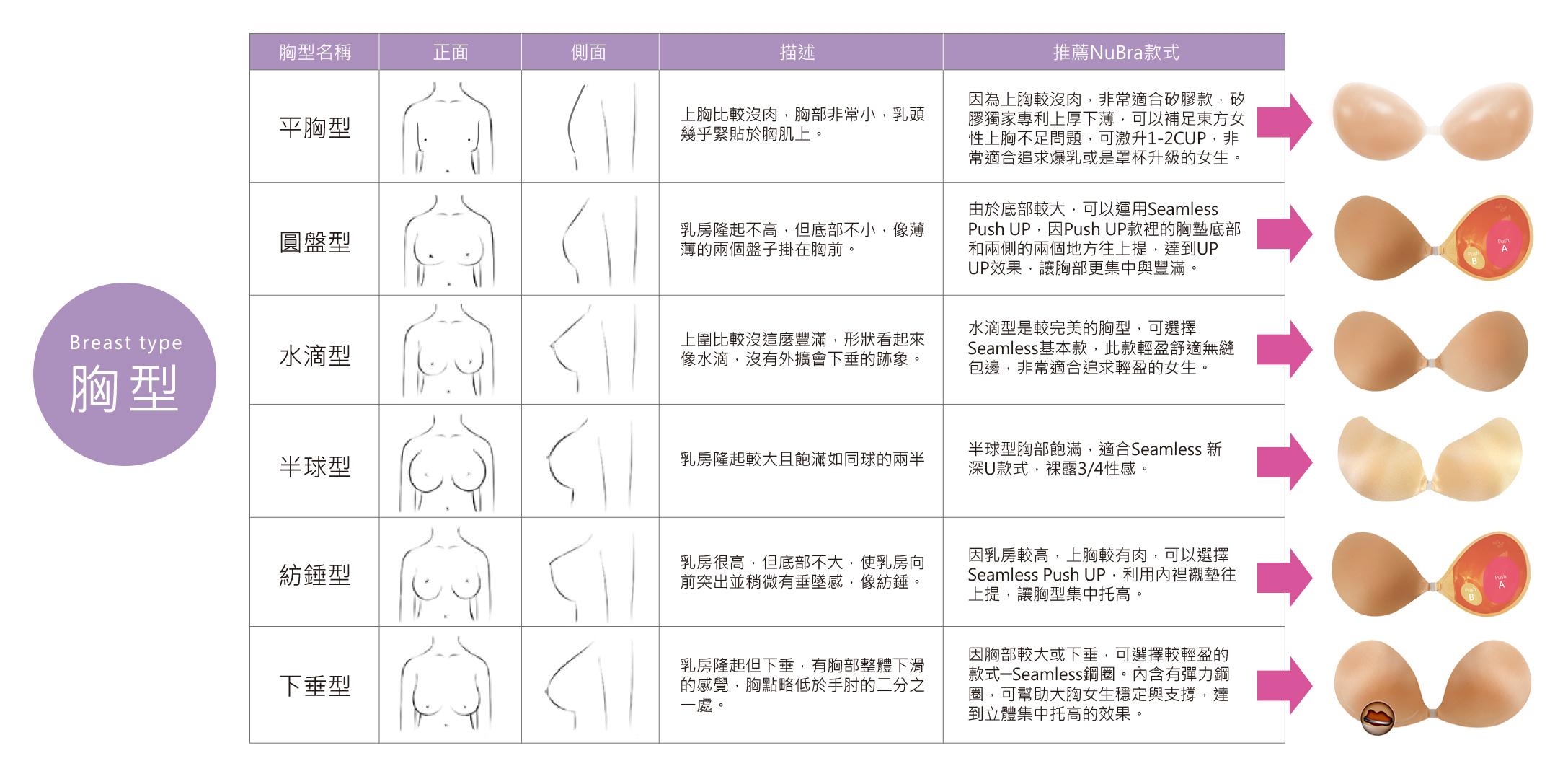 nubra,nubra絕世好波,隱形胸罩,隱形內衣,隱形內衣怎選,款式選擇,nubra選擇,nubra怎麼挑,nubra款式,nubra推薦圖,nubra款式推薦,nubra比較,胸型,胸型選擇,nubra適合