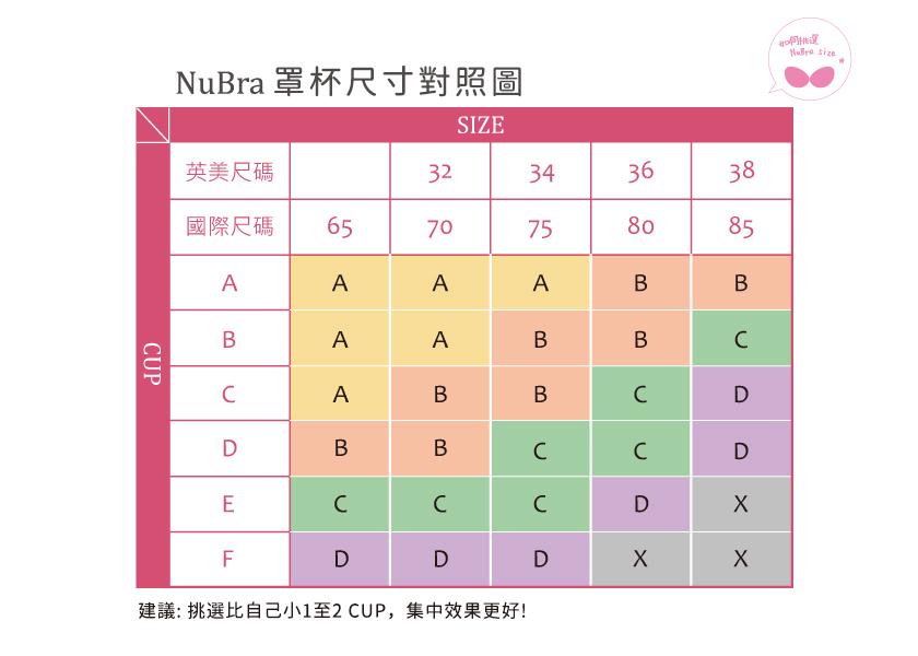 nubra,nubra絕世好波,隱形胸罩,隱形內衣怎選尺寸,選擇尺寸,nubra選擇尺寸,nubra怎麼挑,nubra尺寸圖,nubra罩杯尺寸圖,nubra罩杯尺寸對照圖