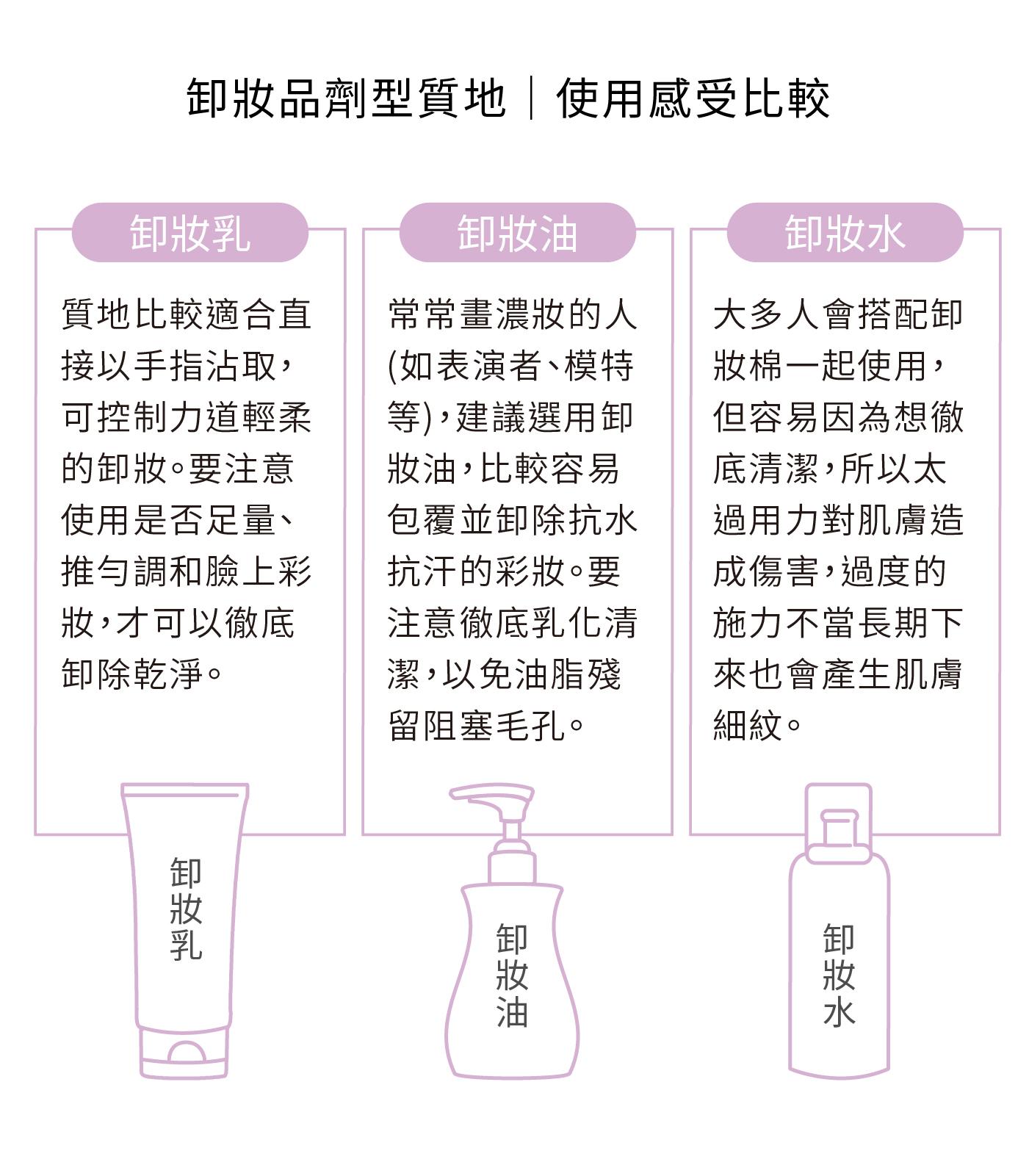 卸妝品劑型質地 使用感受比較