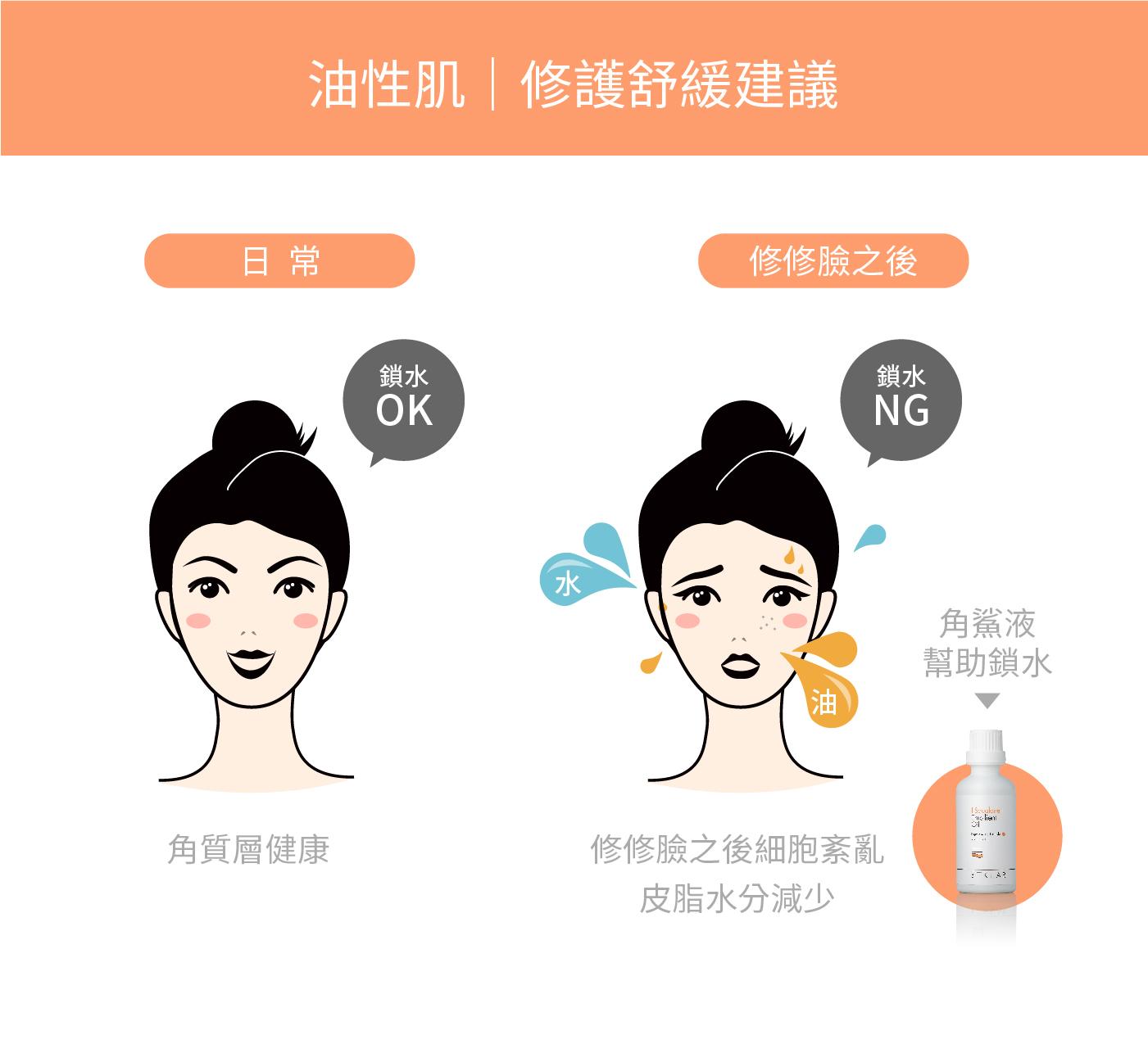油性肌 修修臉後修護舒緩建議