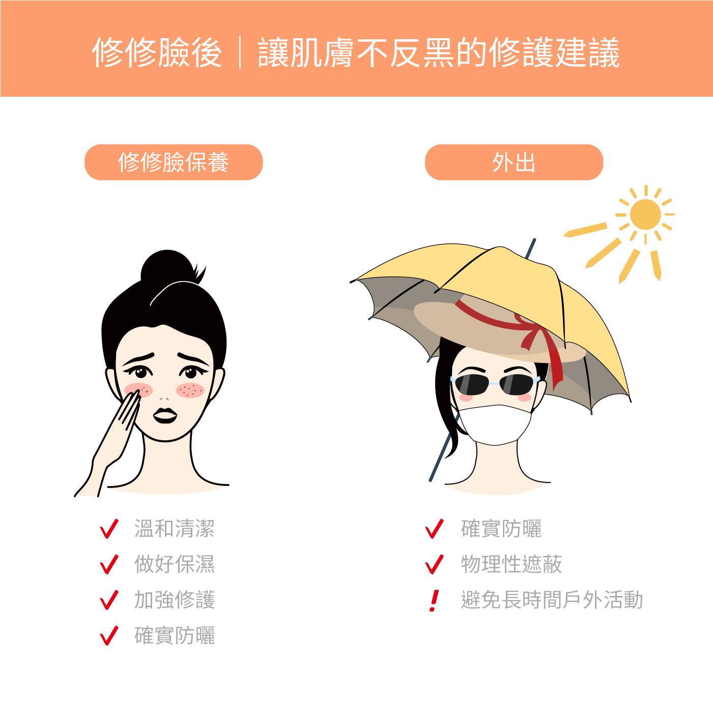 修修臉後 讓肌膚不反黑的修護建議