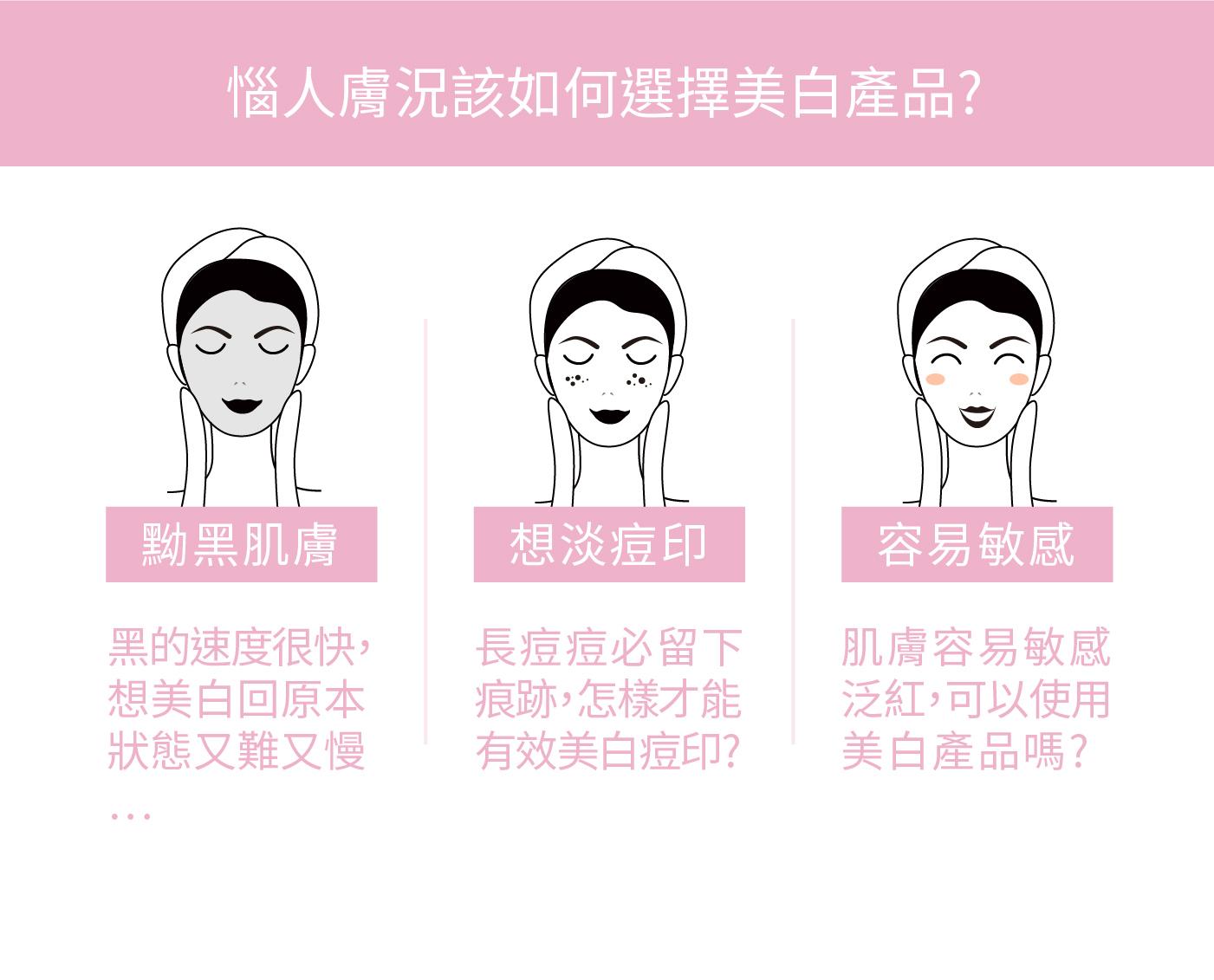3種肌膚狀況的美白進階保養