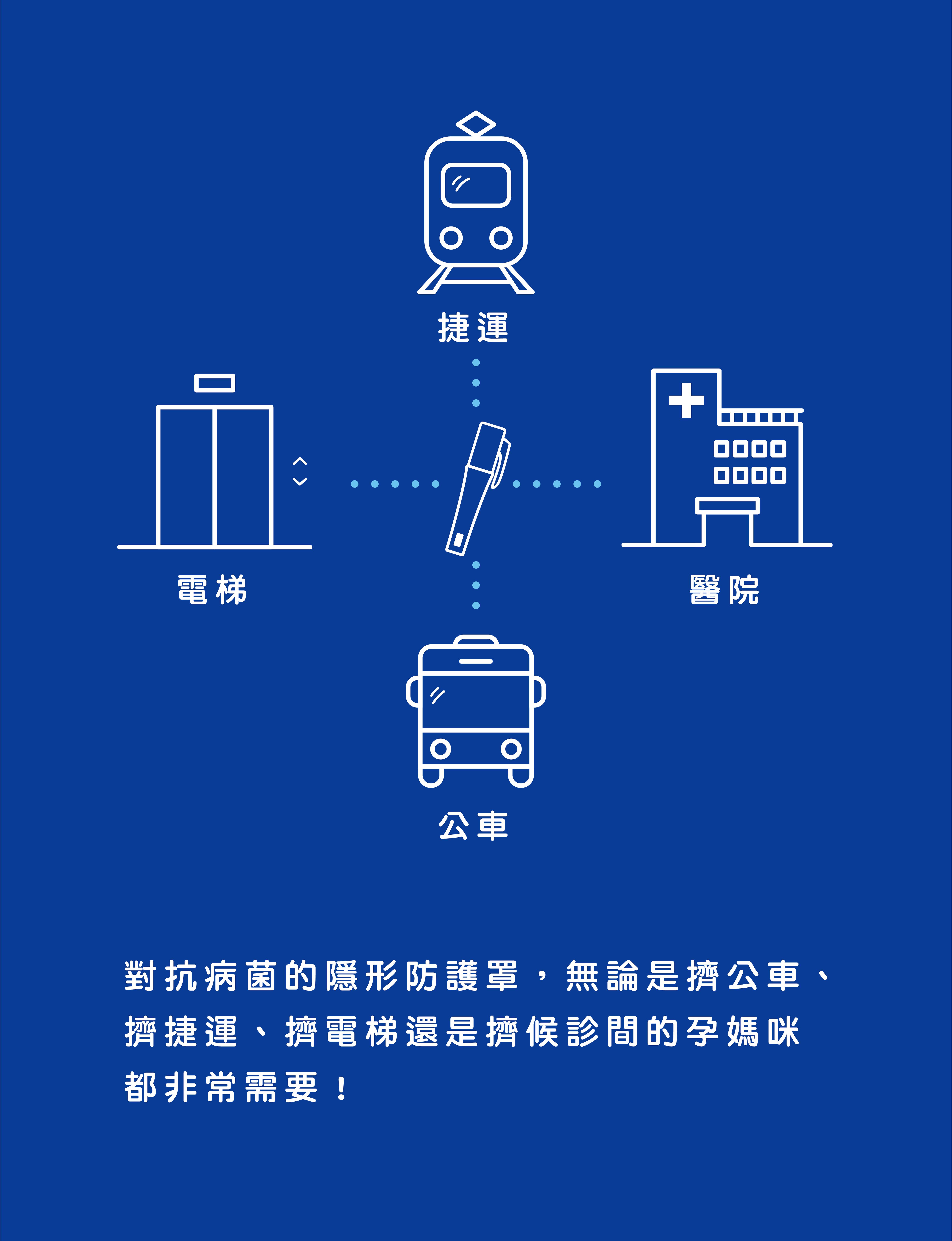 加護靈筆型是對抗病菌的隱形防護罩,無論是擠公車、 擠捷運、擠電梯還是擠候診間的孕媽咪都非常需要!