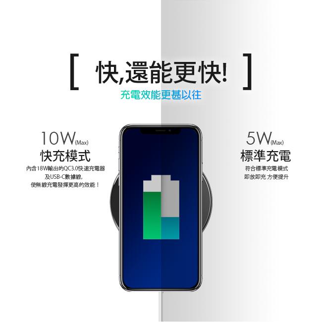ZMI 紫米 9V QC 3.0無線充電套裝(含快充頭)
