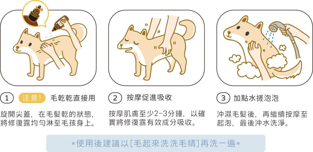 植萃修復露請在貓咪狗狗毛髮乾的狀態直接均勻淋至毛孩身上,按摩寵物肌膚至少二到三分鐘,使有效成份確實吸收,加點水沖濕毛髮後,繼續按摩毛孩毛髮至起泡,最後沖水洗淨。使用後建議以毛起來洗洗毛精再洗一遍。
