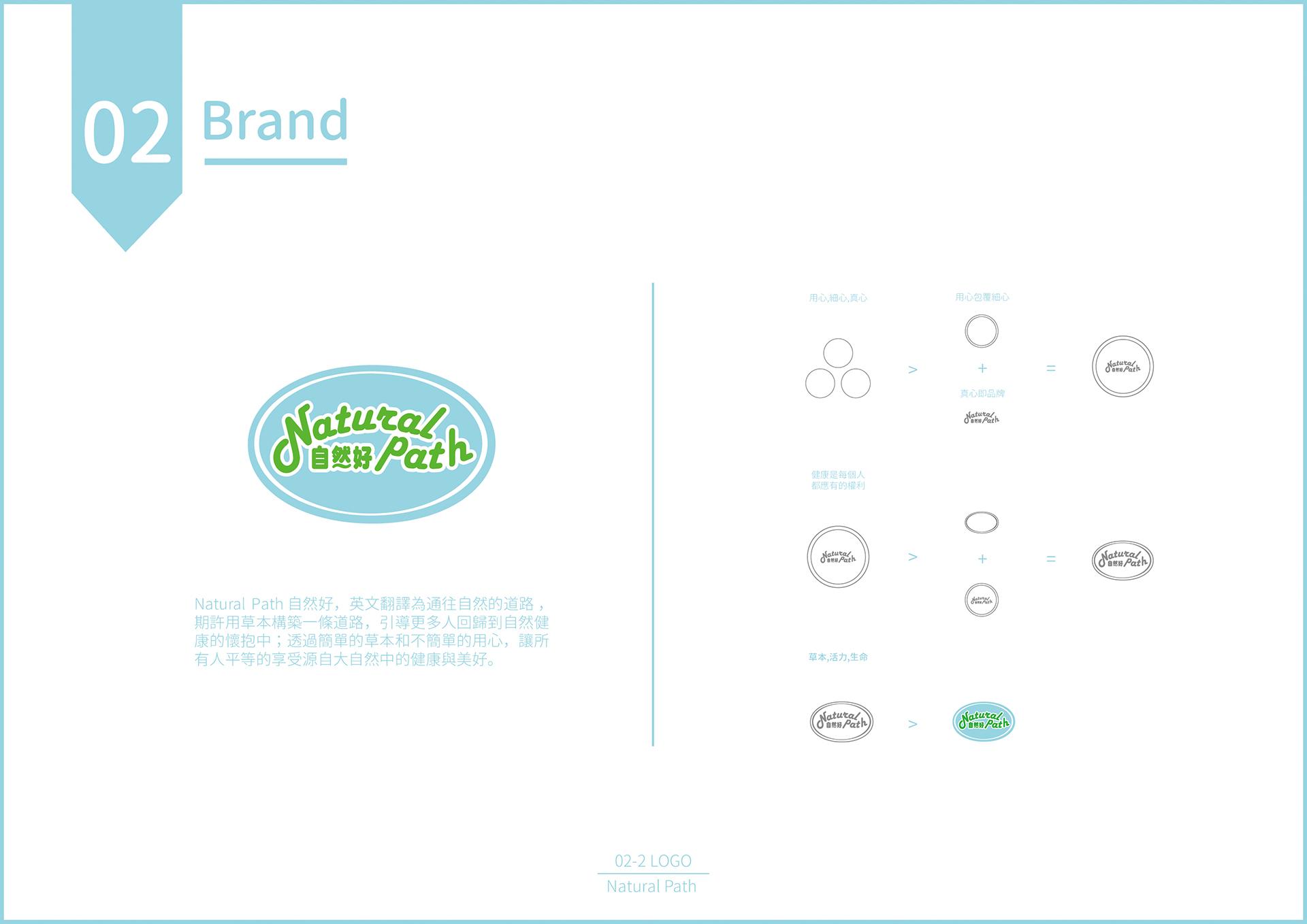 Natural Path 自然好品牌概念:用心、細心、真心+草本+自然+活力,最天然健康的在地品牌。