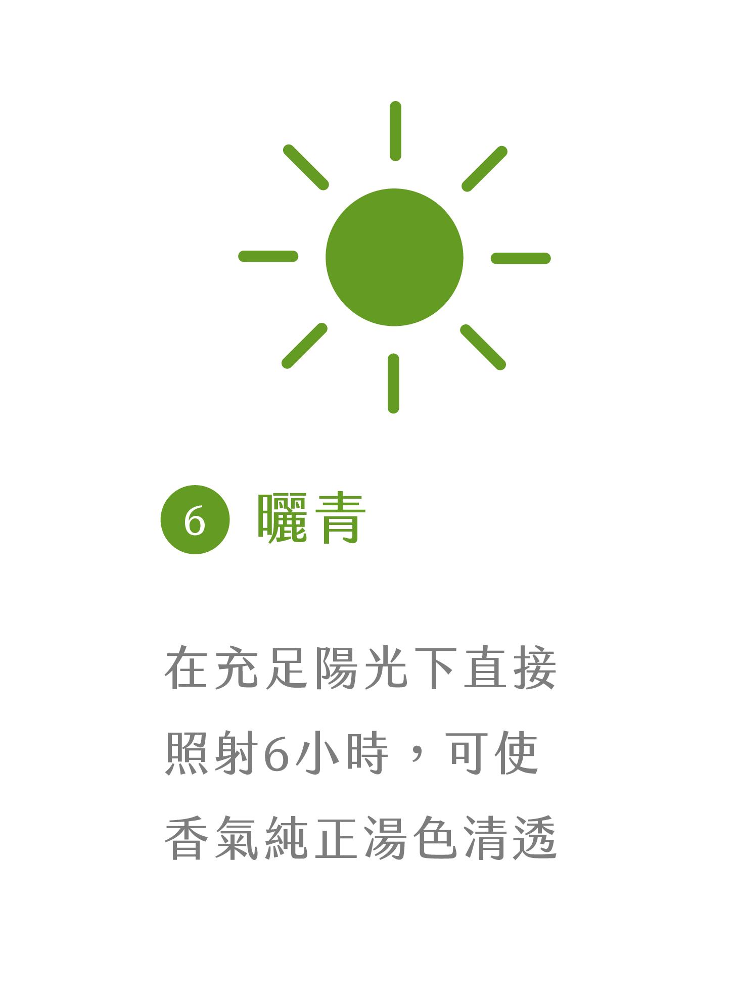 晁鎮茶苑古樹茶雨林製作流程曬青