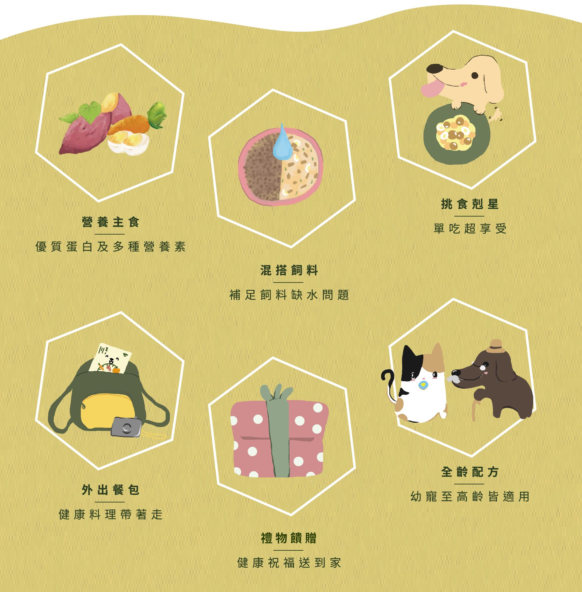寵鮮包的六大好處.狗狗鮮食推薦,寵物鮮食包推薦,主食罐推薦,寵物鮮食食譜推薦