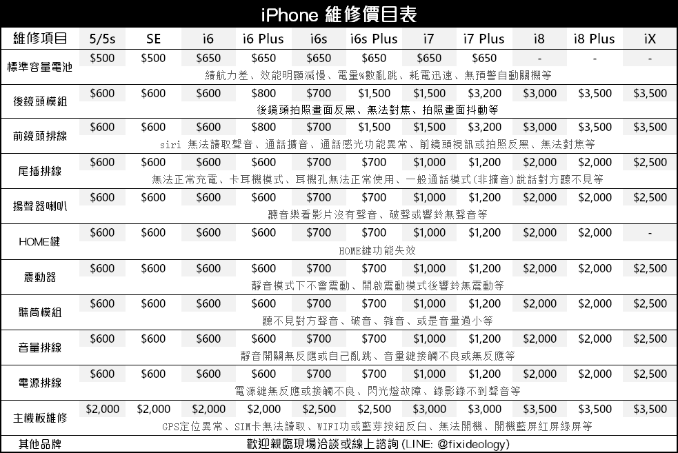 iPhone手機維修價目表