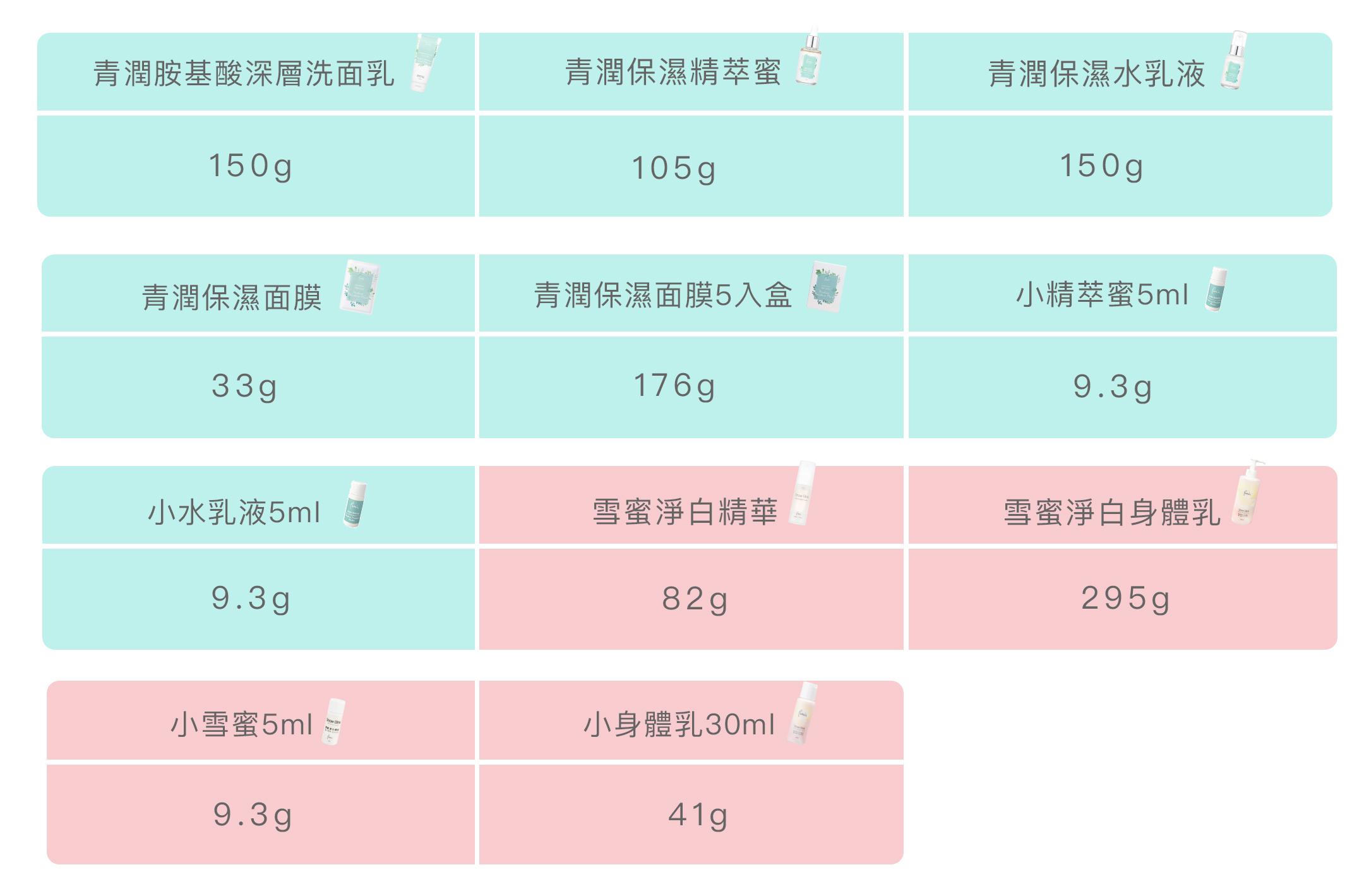 Pattis_產品_重量