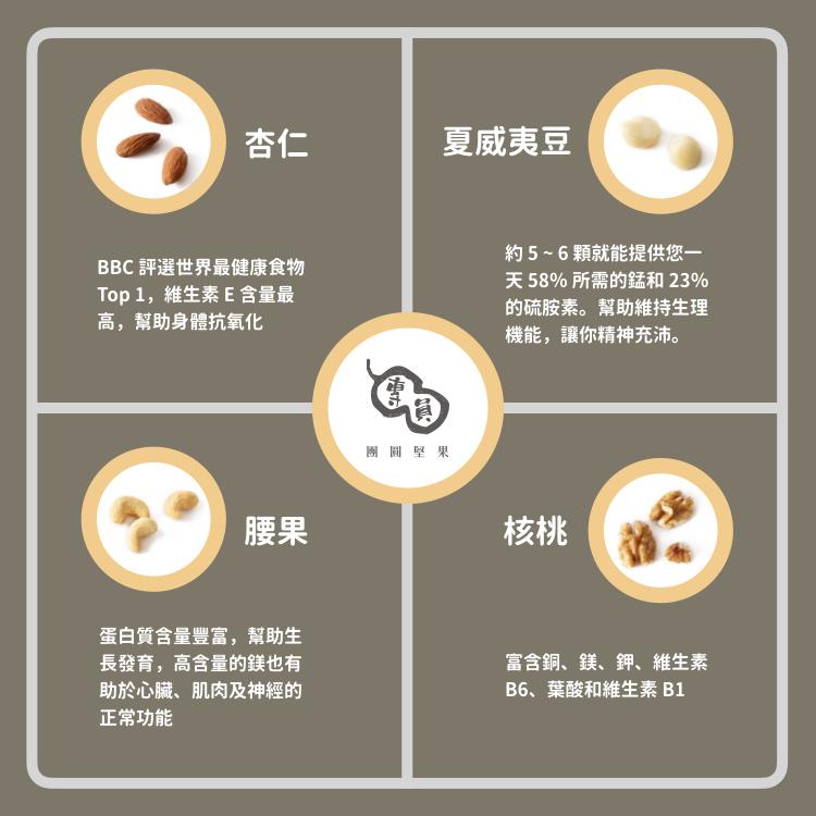 堅果營養分類