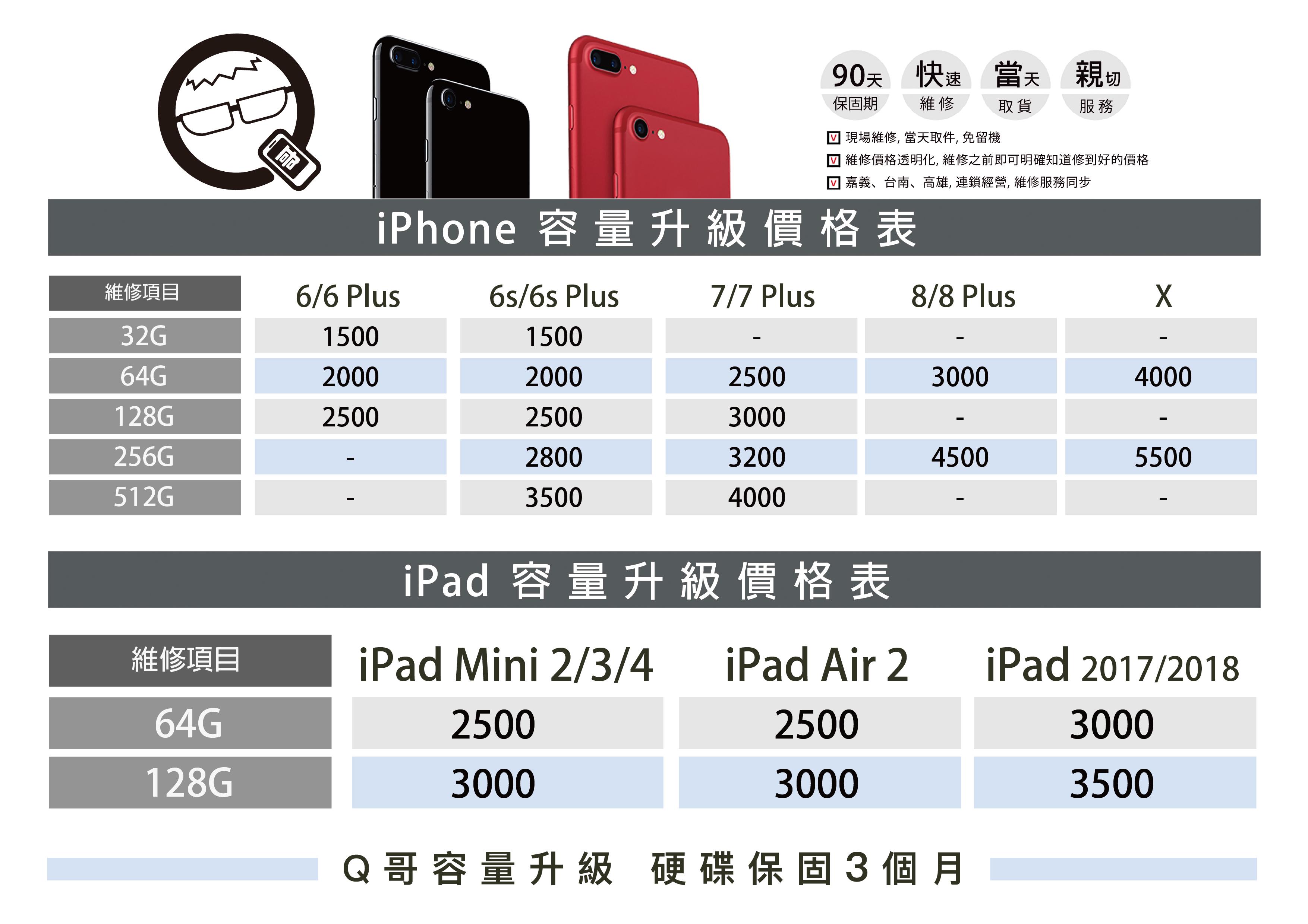 iPhone 容量升級