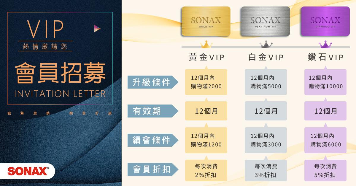 SONAX,極致鍍膜,專屬會員,汽車鍍膜,VIP會員,