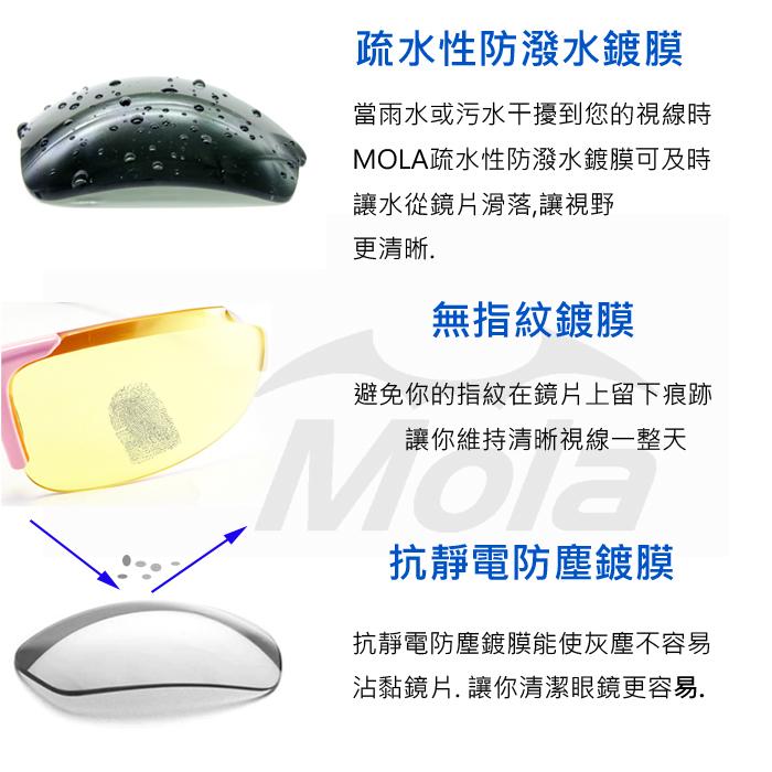 太陽眼鏡鏡片外層採用防潑水處理, 讓雨水或汙水能及時從鏡片滑落,除此之外,再加上特殊鍍膜處理, 避免指紋及灰塵不容易沾黏鏡片. MOLA摩拉的專業製程技術, 非一般品質, 可以清晰呈現影像, 看得舒適無負擔