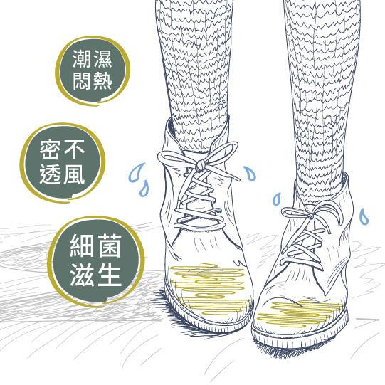 腳臭成因是因為悶熱環境促使細菌滋生