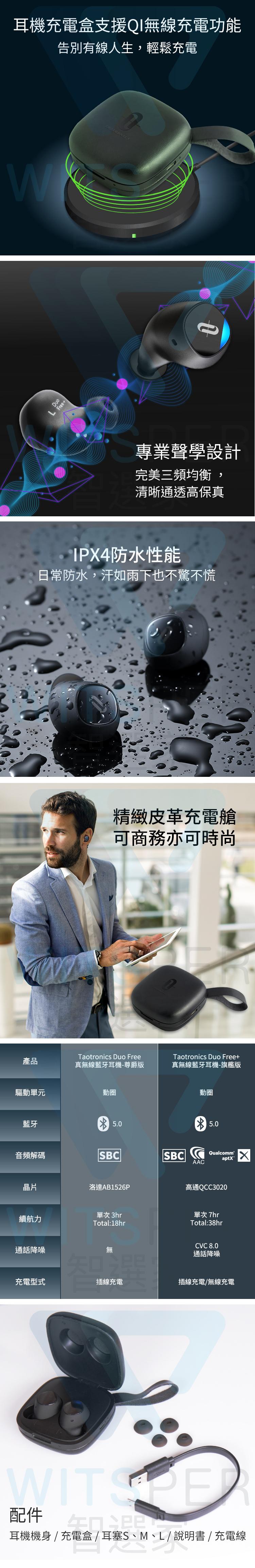 ptt, mobile01一致推薦無線耳機 - TaoTronics Duo Free+
