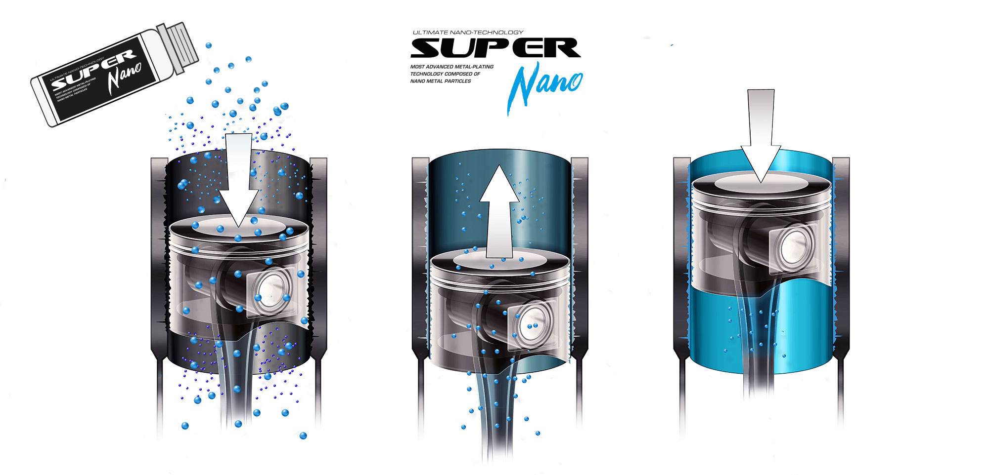 Super nano remetaliser how it works graphic