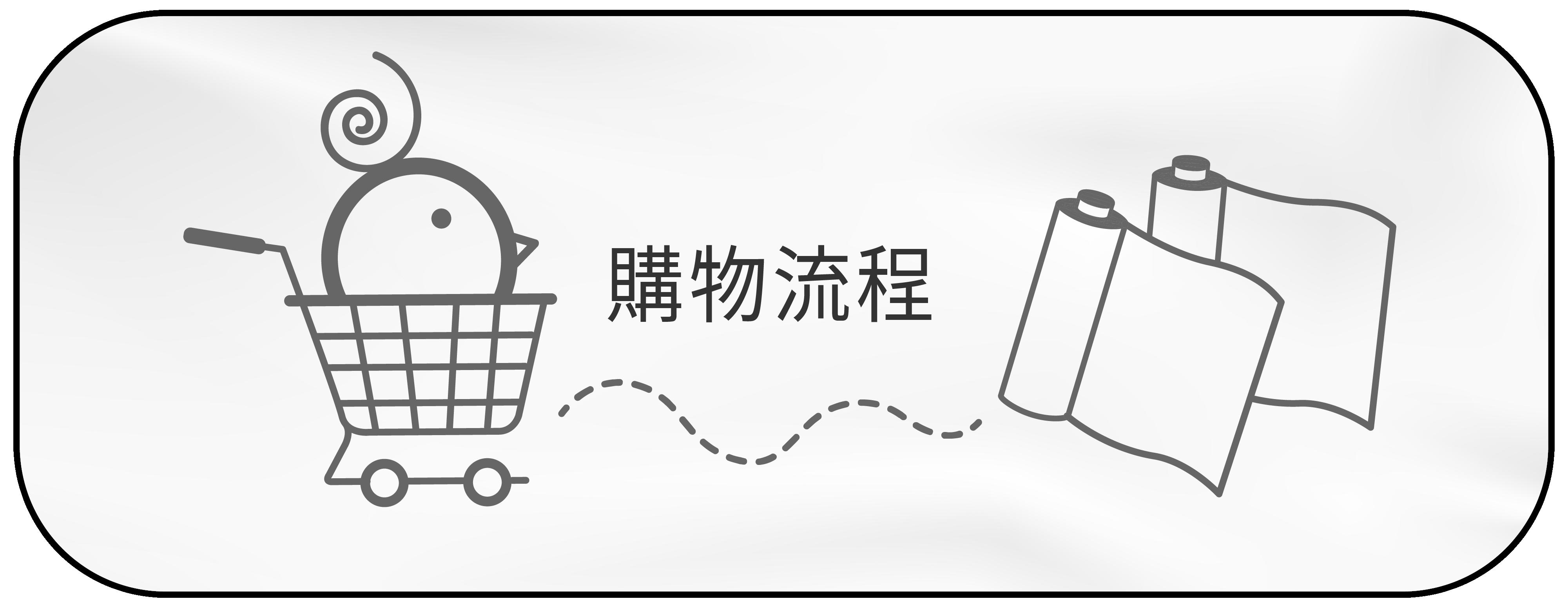 瞭解購物流程