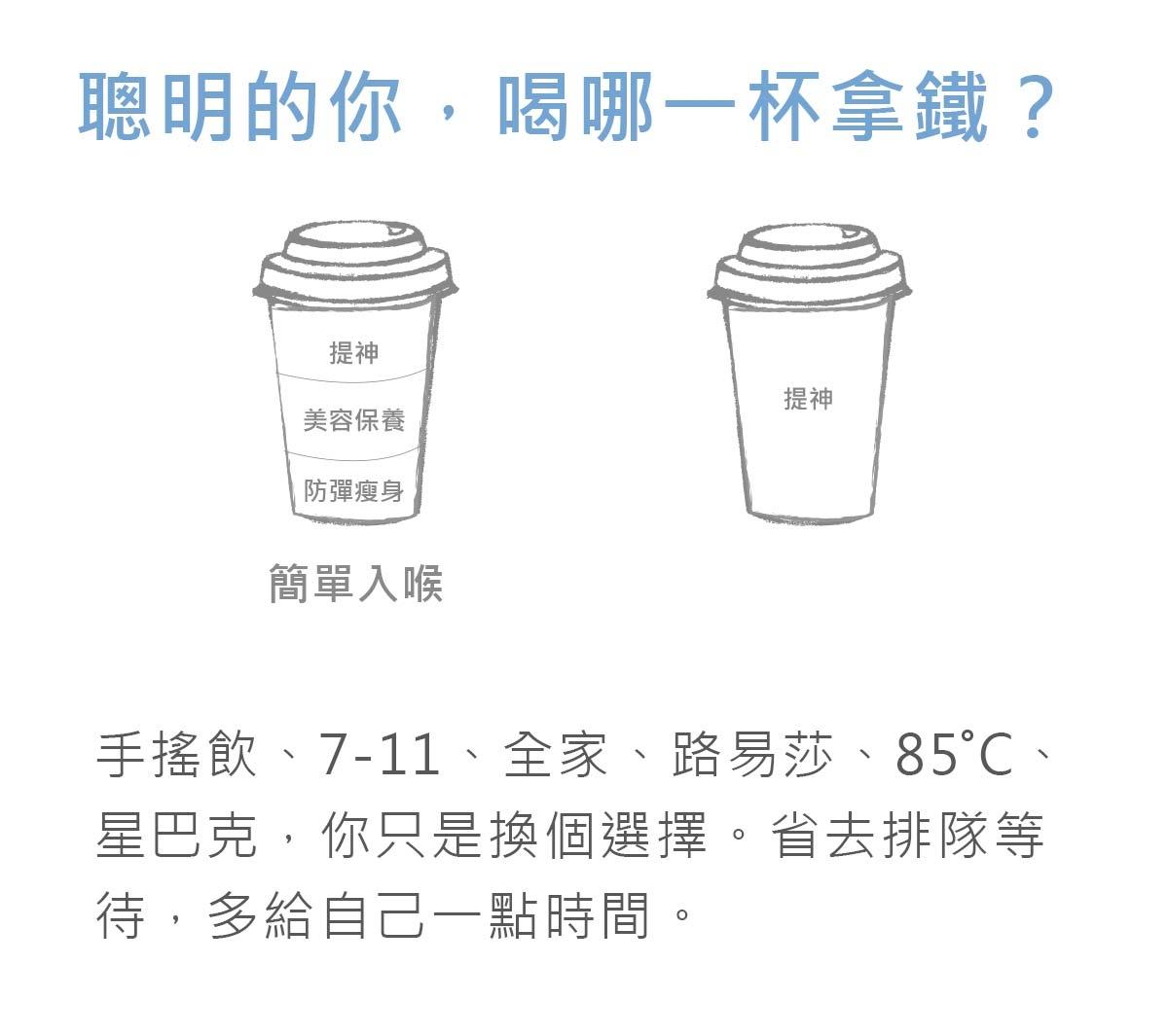 一杯加入膠原蛋白和防彈的咖啡-一杯只有提神的咖啡-聰明的你-你選哪一杯-簡單入喉膠原蛋白防彈拿鐵咖啡