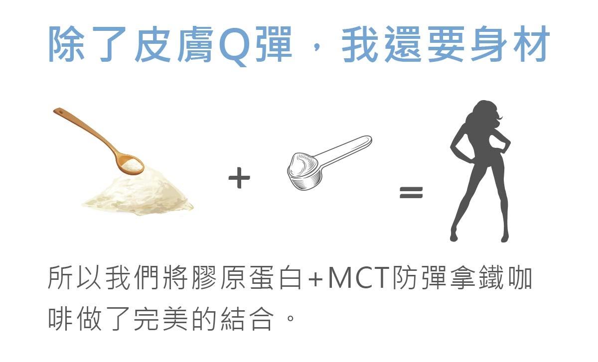除了皮膚Q彈-我還要身材所以我們將膠原蛋白和防彈咖啡結合-簡單入喉膠原蛋白防彈拿鐵咖啡