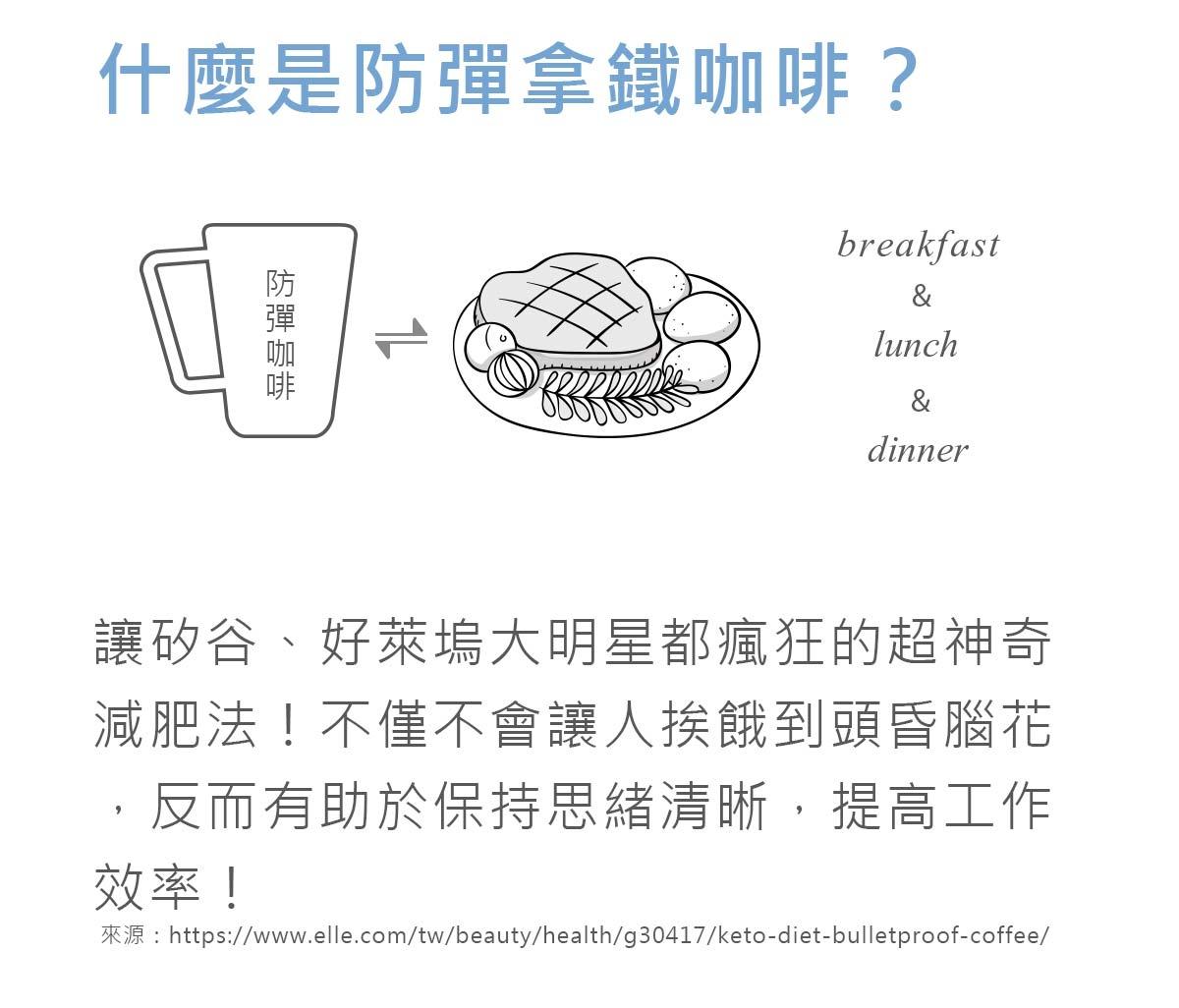 什麼是防彈拿鐵咖啡-不僅不會讓人挨餓到頭昏眼花-反而有助於保持思緒清楚-簡單入喉膠原蛋白防彈拿鐵咖啡