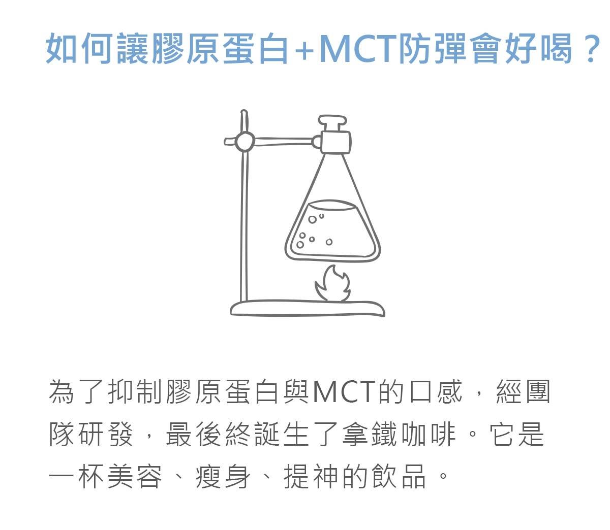 如何讓膠原蛋白+MCT防彈會好喝-為了抑制膠原蛋白與MCT的口感-經團隊的研發-誕生了拿鐵咖啡-簡單入喉膠原蛋白防彈拿鐵咖啡