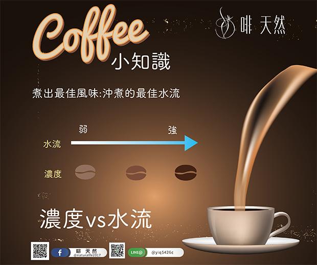 啡天然,咖啡