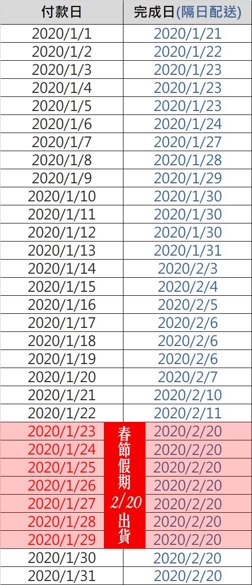 MSA雕刻排期109年1月