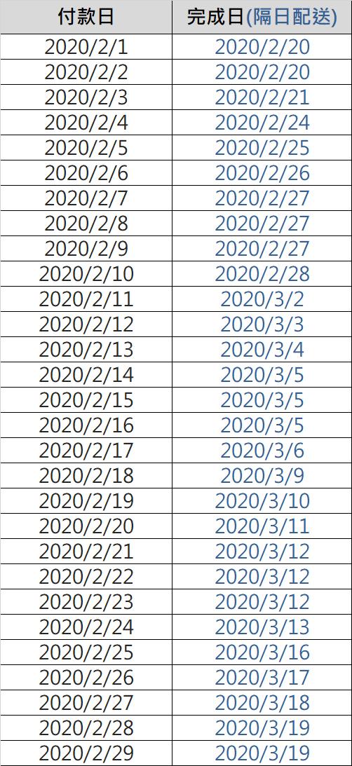 MSA雕刻排期109年2月