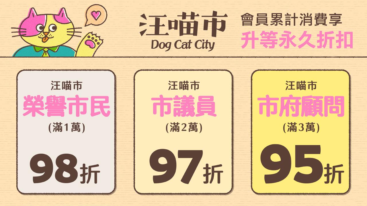 汪喵市-鮮食-貓-狗-飼料-保健食品-貓砂-推薦-評價-2