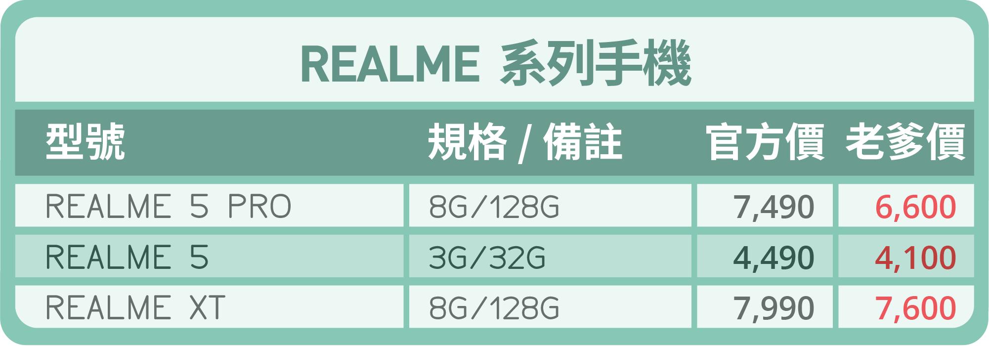 REALME手機優惠價-台中買手機