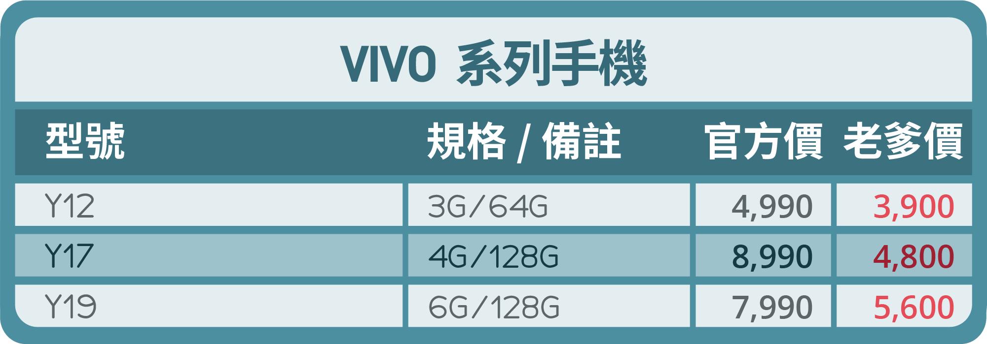 vivo系列手機-台中買手機