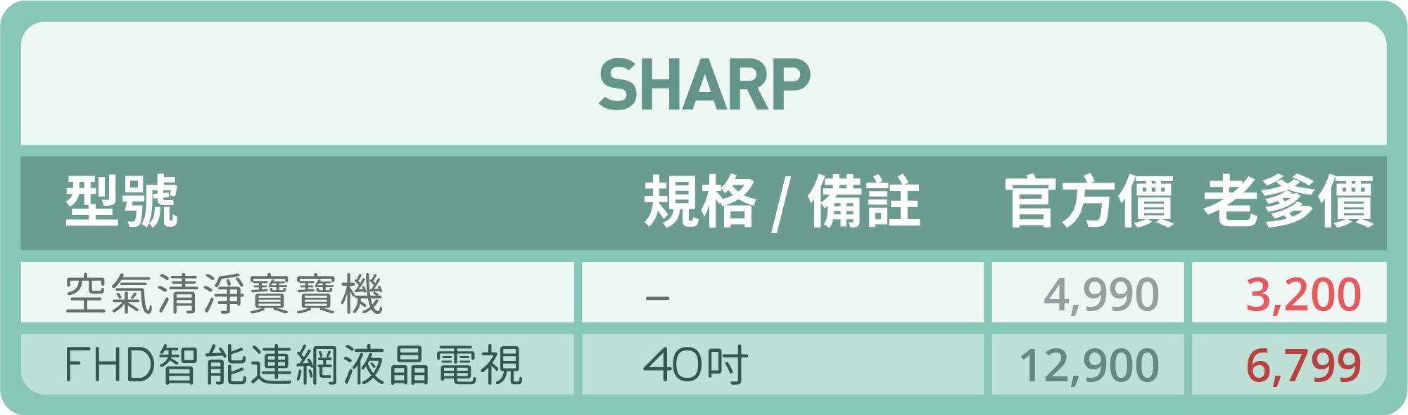 sharp家電系列-台中買手機