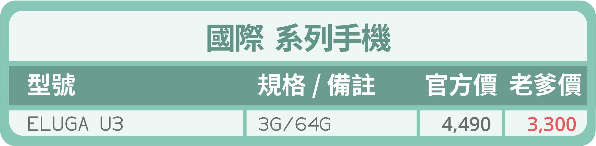國際手機優惠價-台中買手機推薦