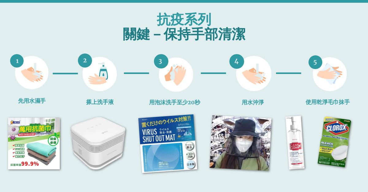 抗疫系列產品