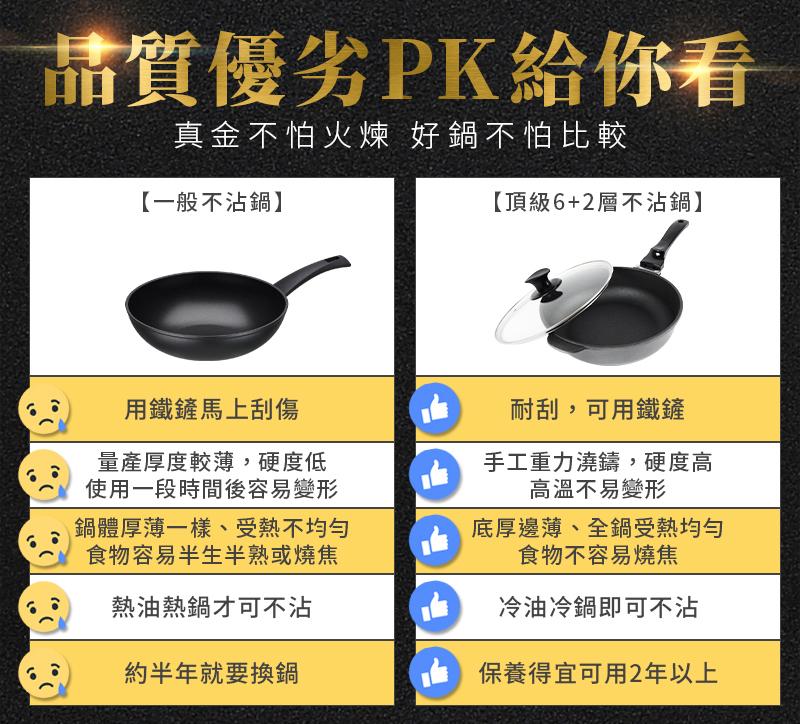 頂級6+2層健康不沾鍋,耐刮耐用,真正可以使用鐵鏟的不沾鍋