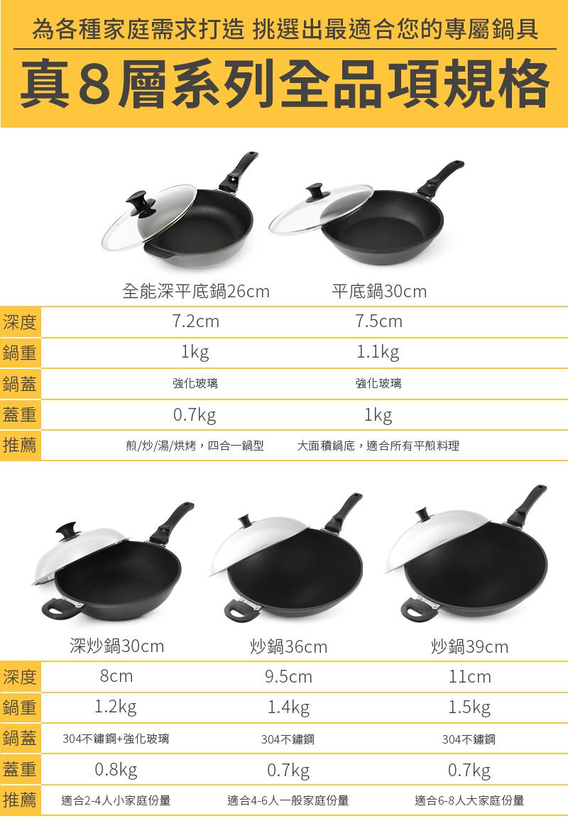 頂級6+2層健康不沾鍋,全系列商品規格