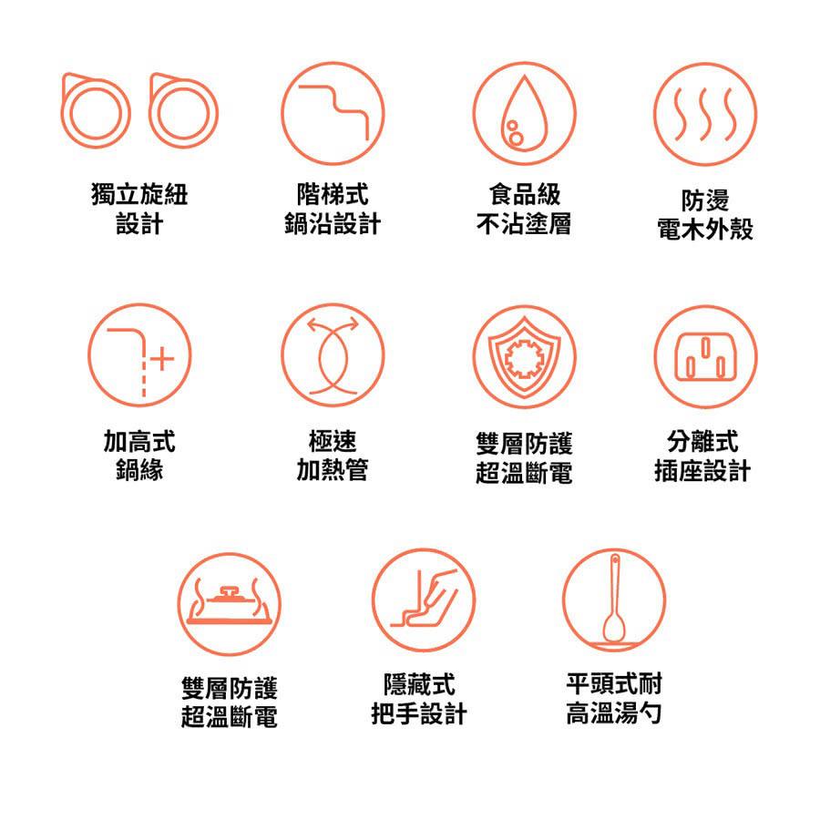 共有 11 種產品特色,比如前後鍋獨立按鈕、雙層防護超溫斷電