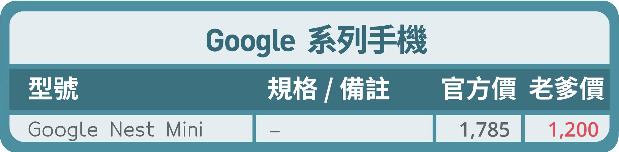 google手機優惠-台中買手機