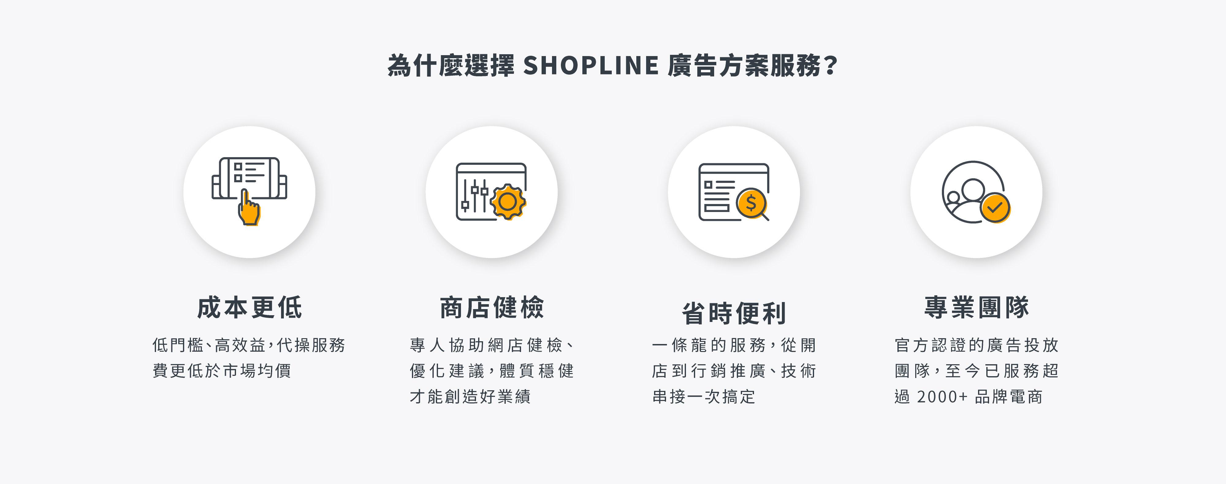 SHOPLINE 廣告導流服務|Google、Facebook、LINE、Criteo