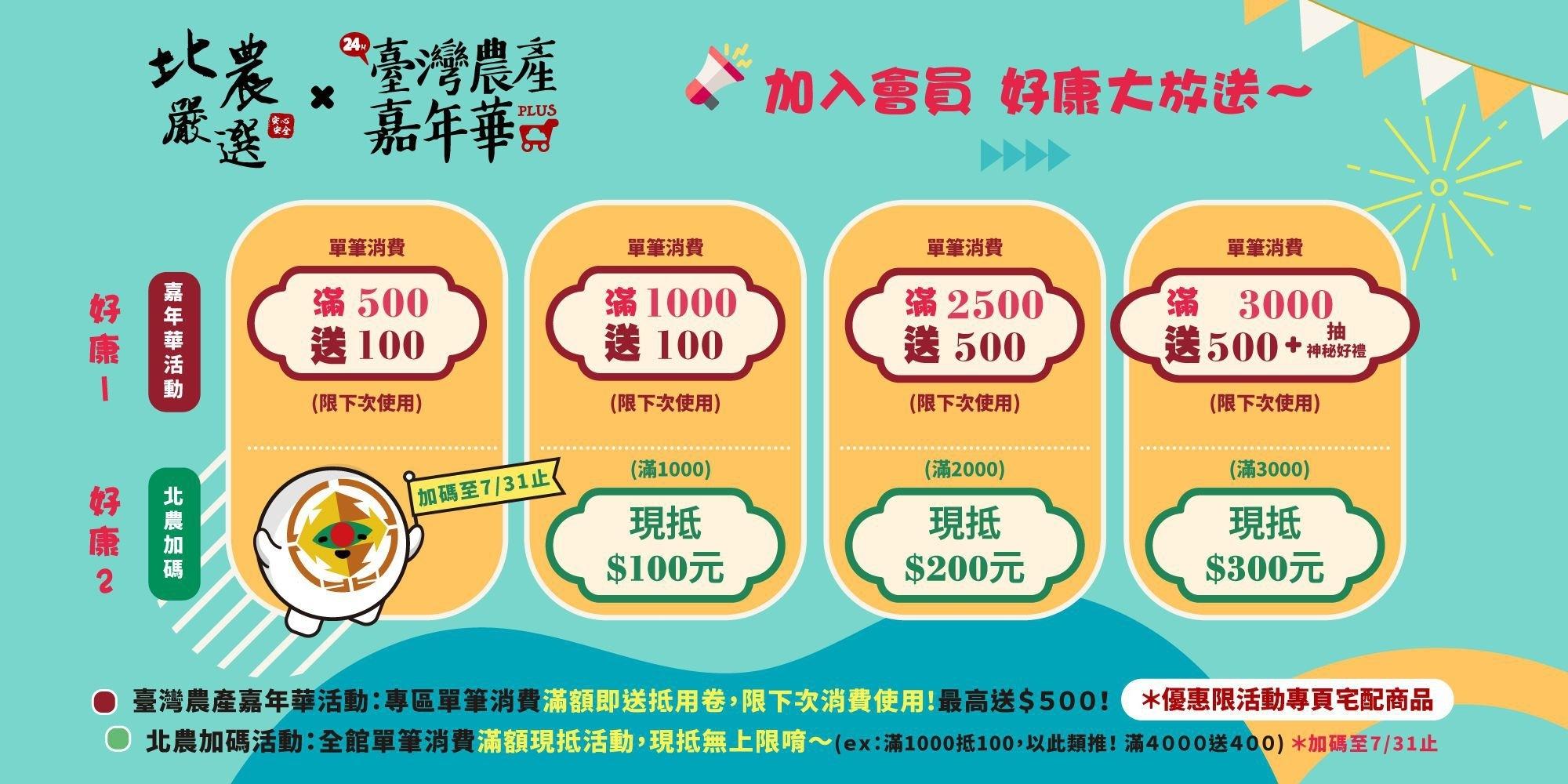 臺灣農產嘉年華PLUS,於活動期間(2020/07/01~12/31 )加入會員、購買本區活動商品,單筆滿500送100購物金、滿2500送500購物金、滿3000元更可抽限量神秘好禮。