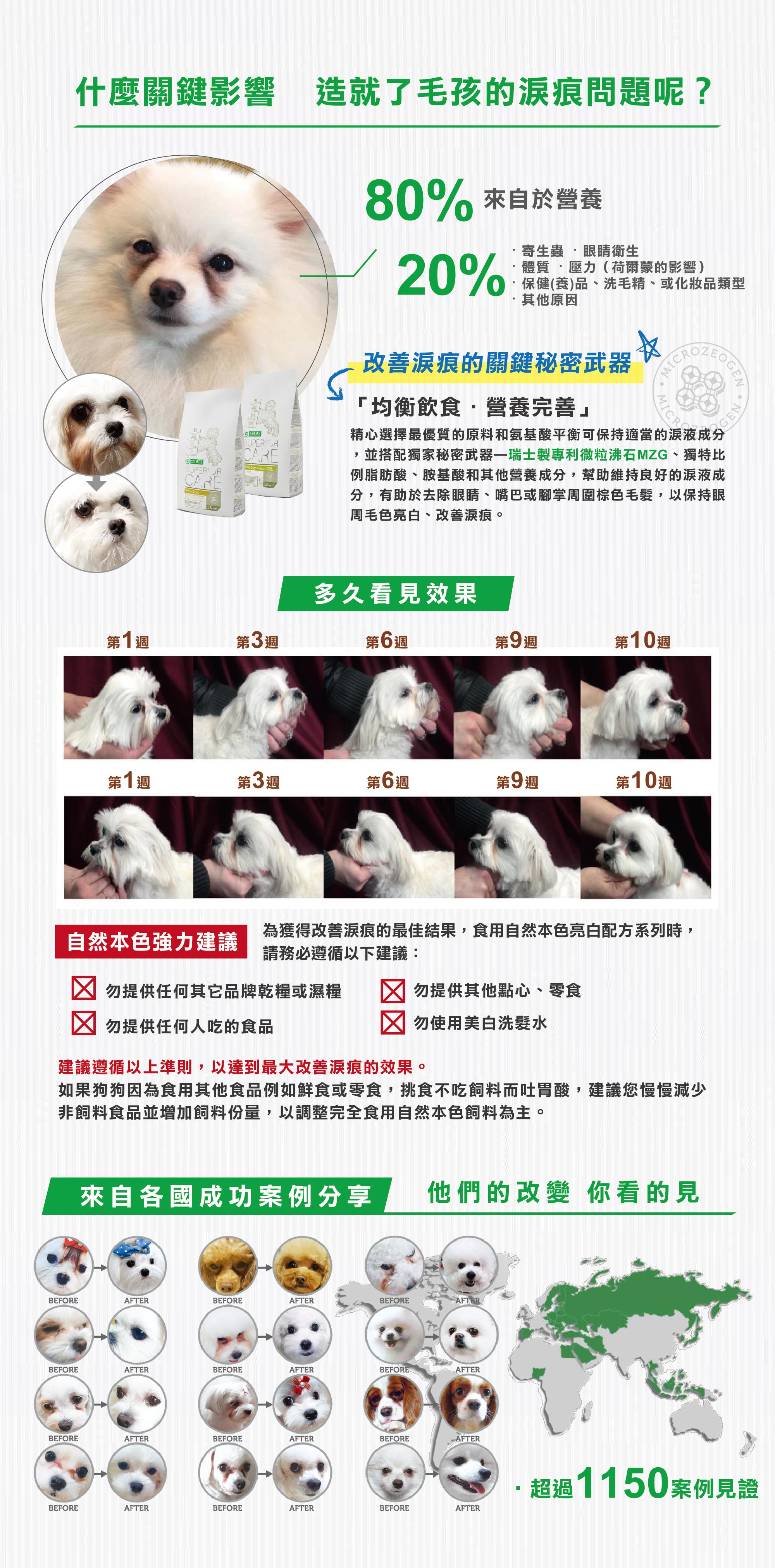 自然本色小型成犬亮白配方 什麼影響狗狗淚痕