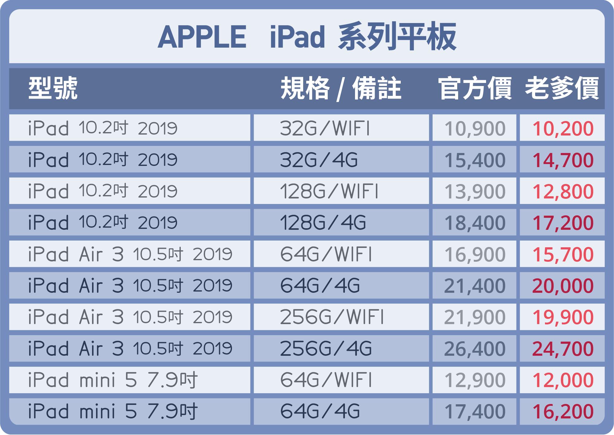ipad平板價格表-台中買手機